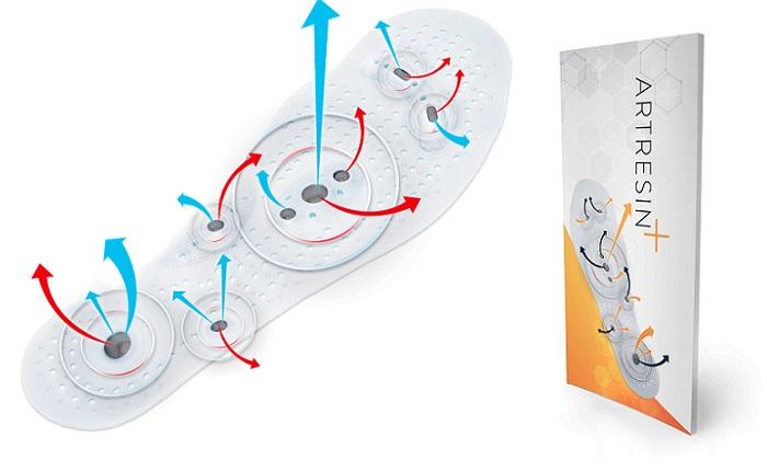 Artresin Plus mágneses talpbetétek: a 4 hetes kezelés megszünteti a fájdalmat!